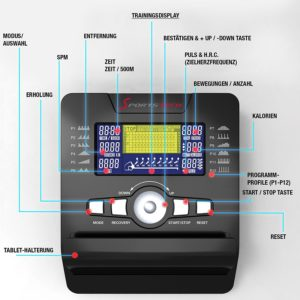 Sportstech RSX600 Console